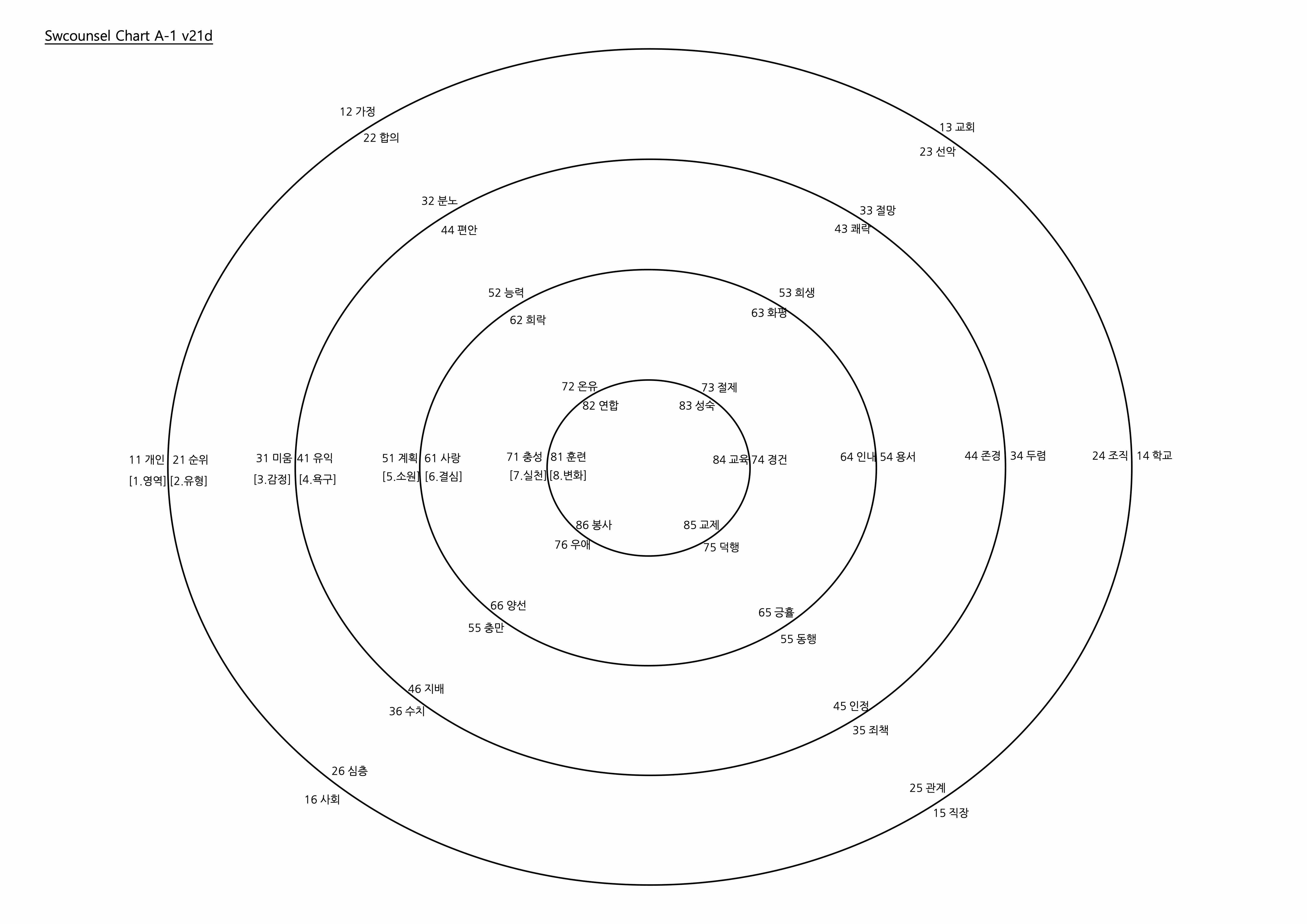 Chart_3.jpg